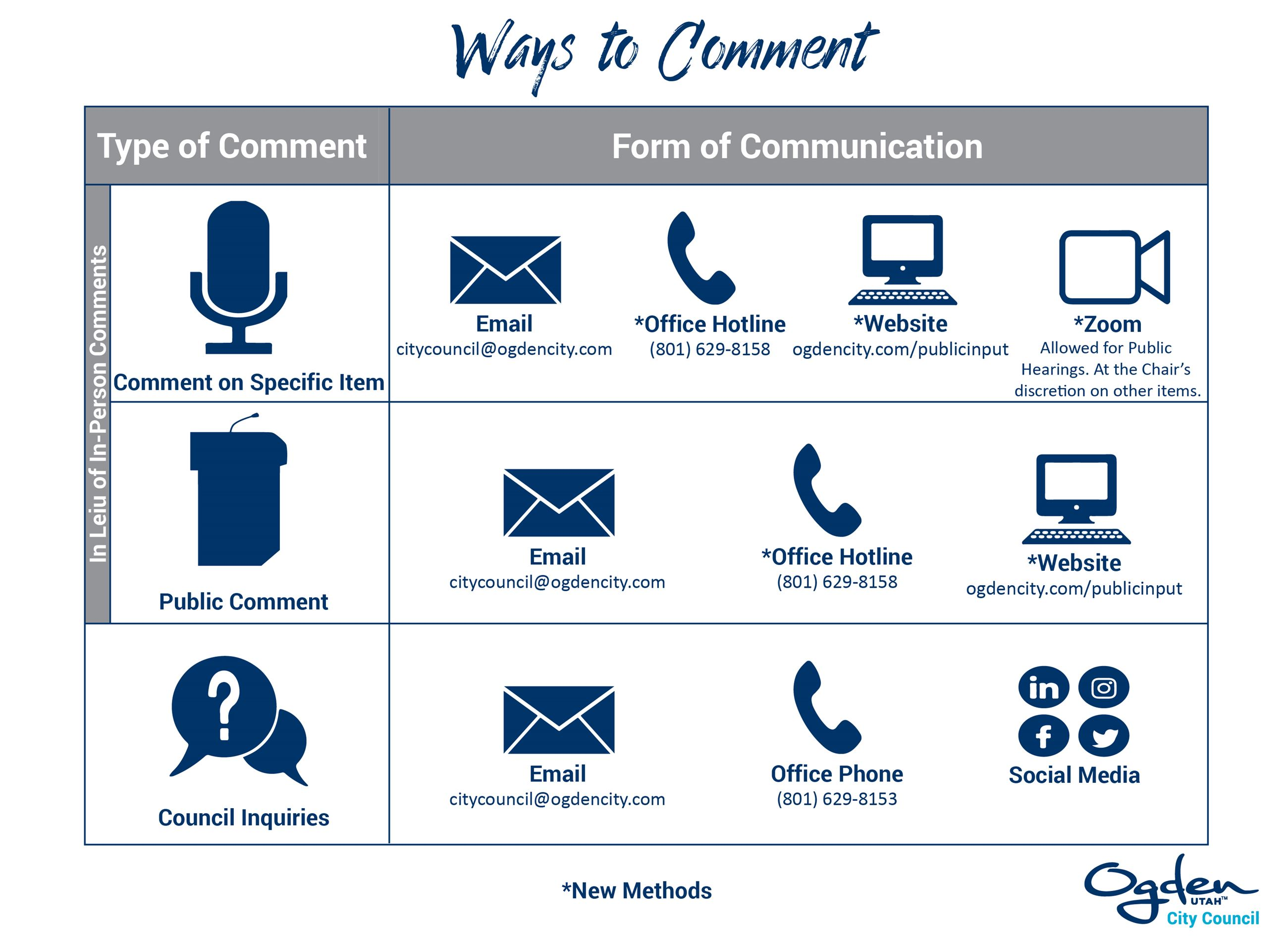 Ways to Comment Infograph w feedback-01