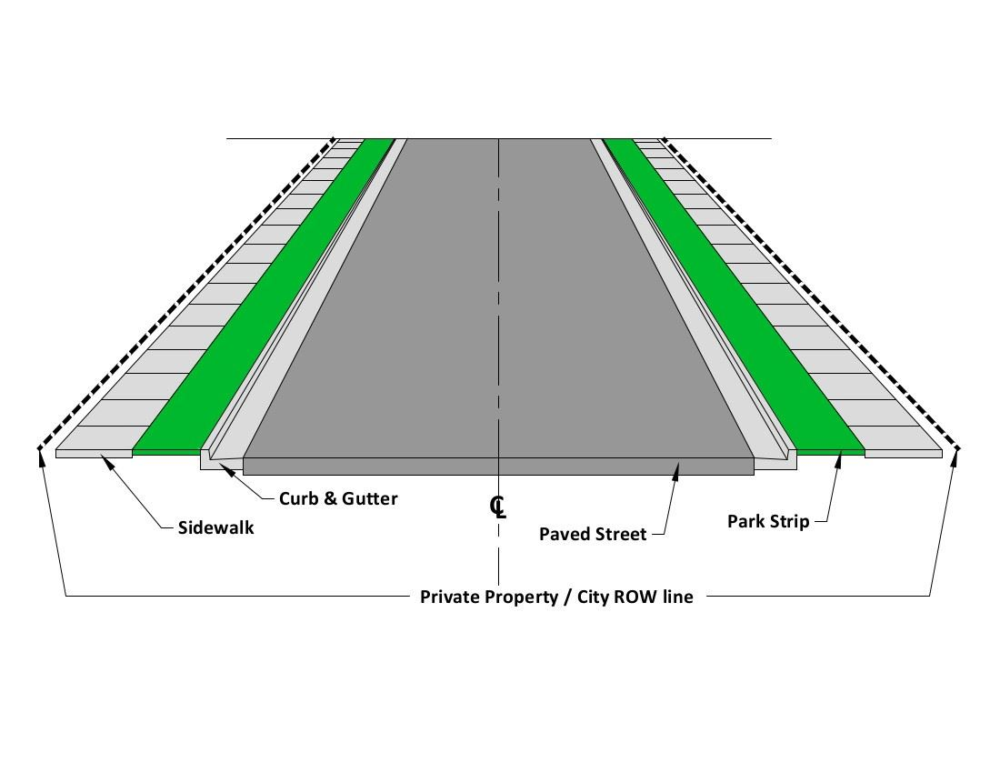 The City Right of Way diagram
