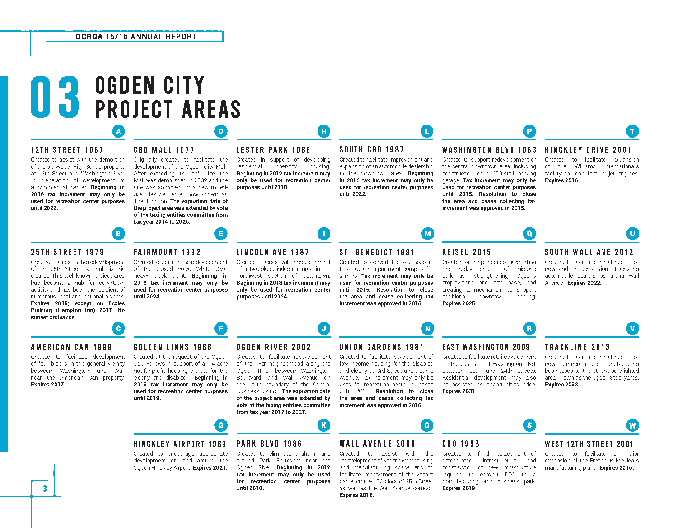 Ogden City Project Areas
