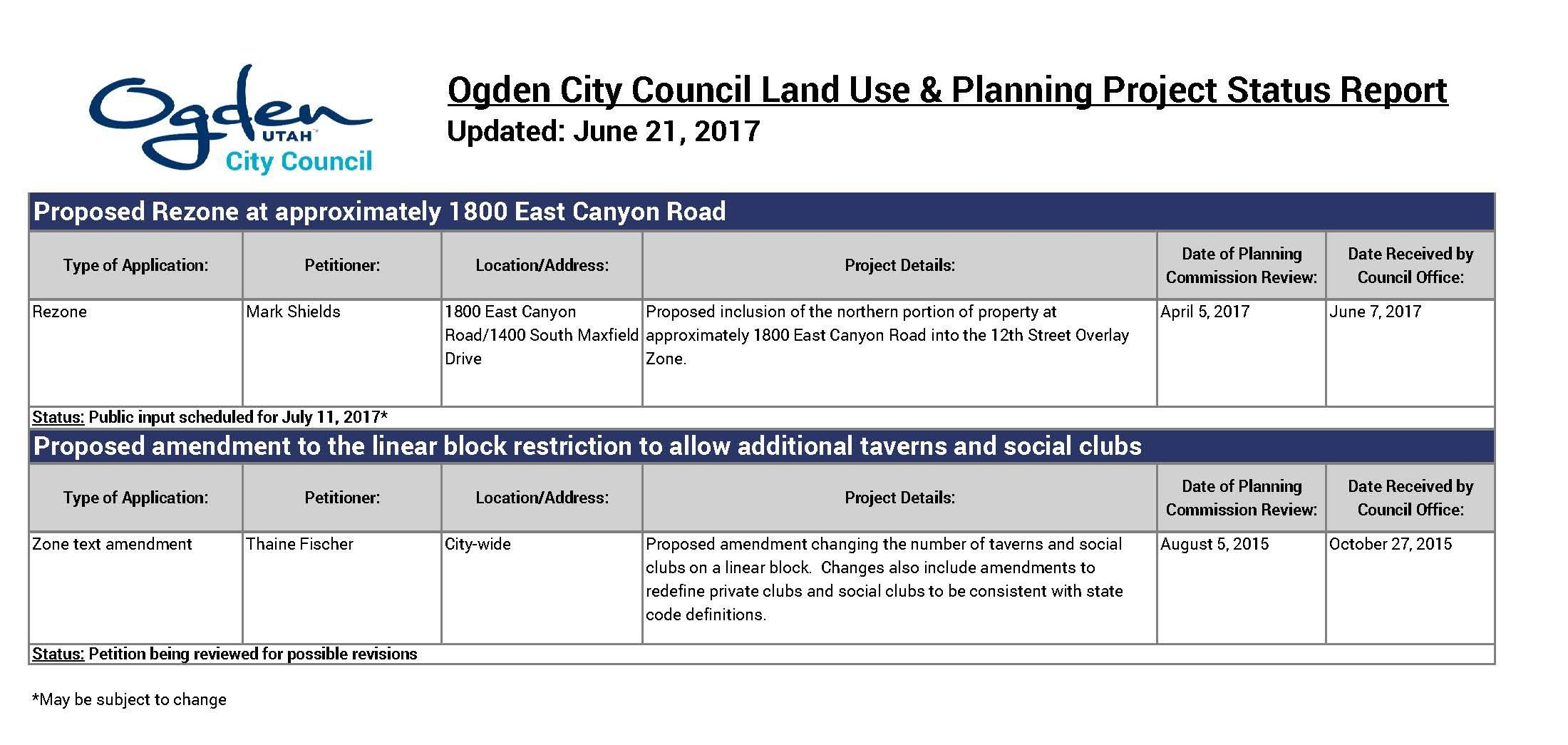 06-21-2017 Planning Project Update