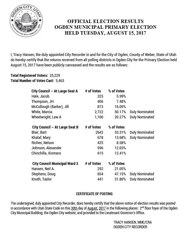 Primary Election OFFICIAL RESULTS