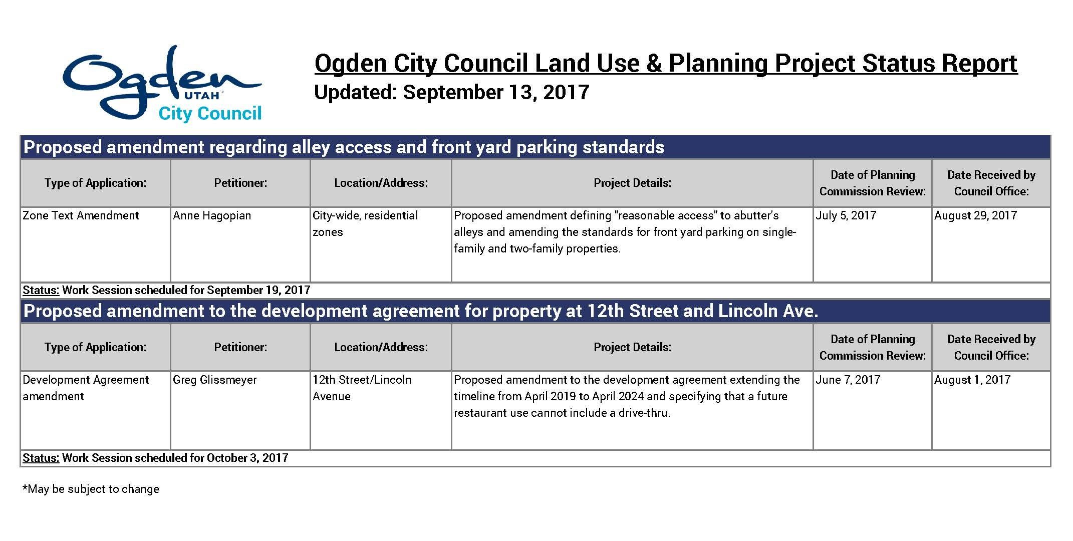 09-13-2017 Planning Project Update