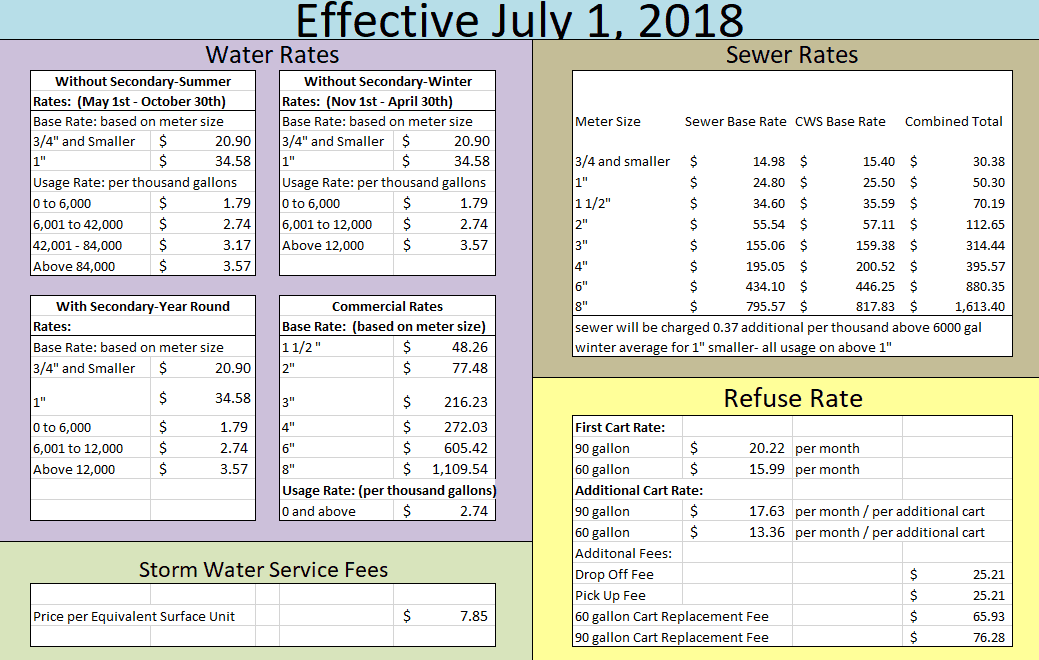 new 2018 utility rates