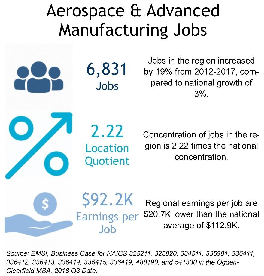 Aerospace and Advanced Manufacturing Jobs (JPG)