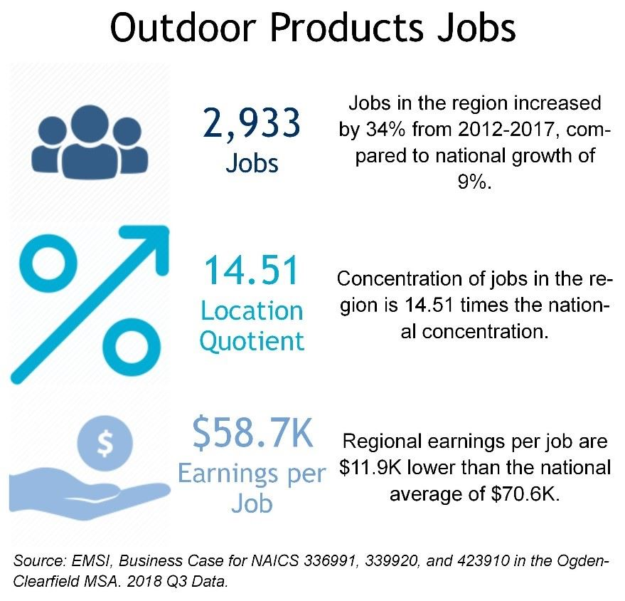 Outdoor Products Jobs (JPG)