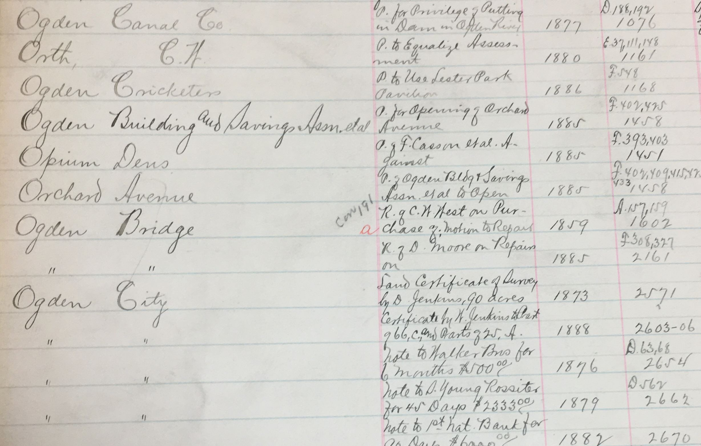Index entries referencing a petition from the Ogden Canal Company for the privilege of putting a dam